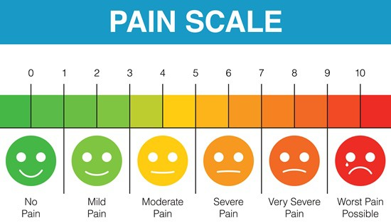 Pain can range in severity. (iStock)