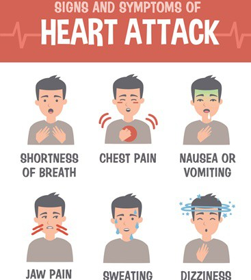 Knowing the warning signs of a heart attack could save your life. (iStock)